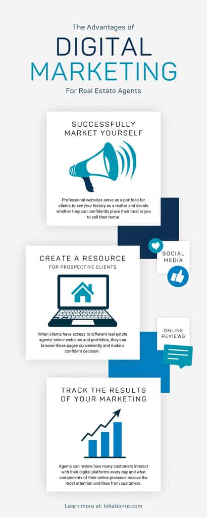 The Advantages of Digital Marketing For Real Estate Agents